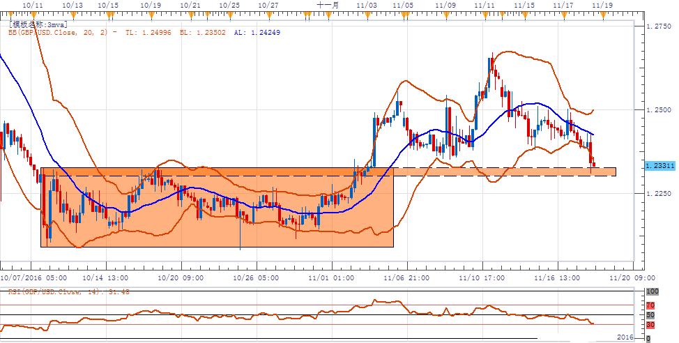 美元指數繼續刷新逾13年高位,歐元/美元即將錄得10連跌