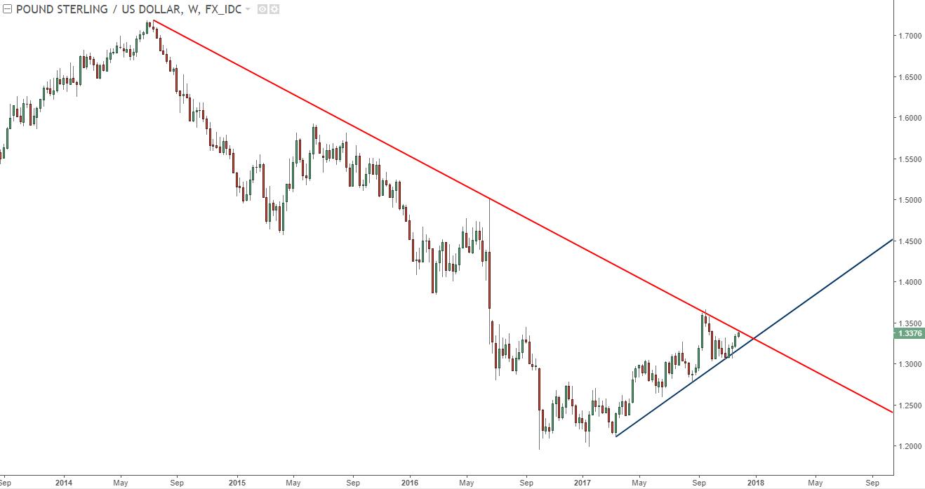 美元跌至两个月新低,本周关注多重风险(下)