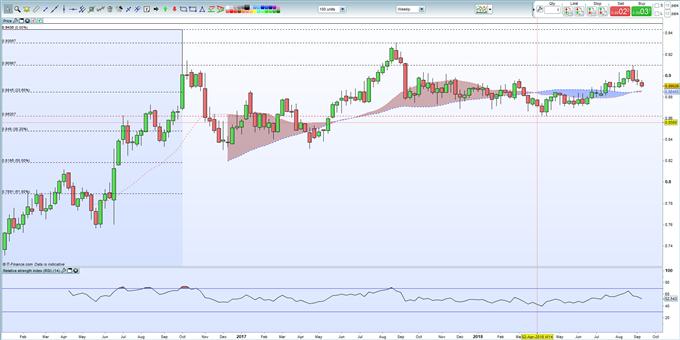 欧元:脱欧喜报不断拖累欧/镑大跌,聚焦英银、欧银利率决议