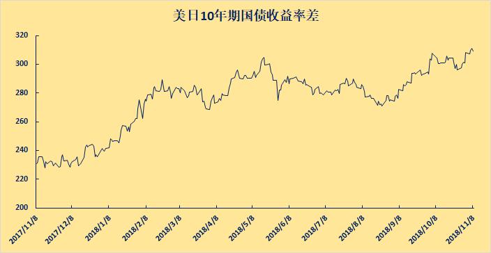 美元/日元:風險偏好回暖美股持續反彈,美/日或繼續上行挑戰114.50
