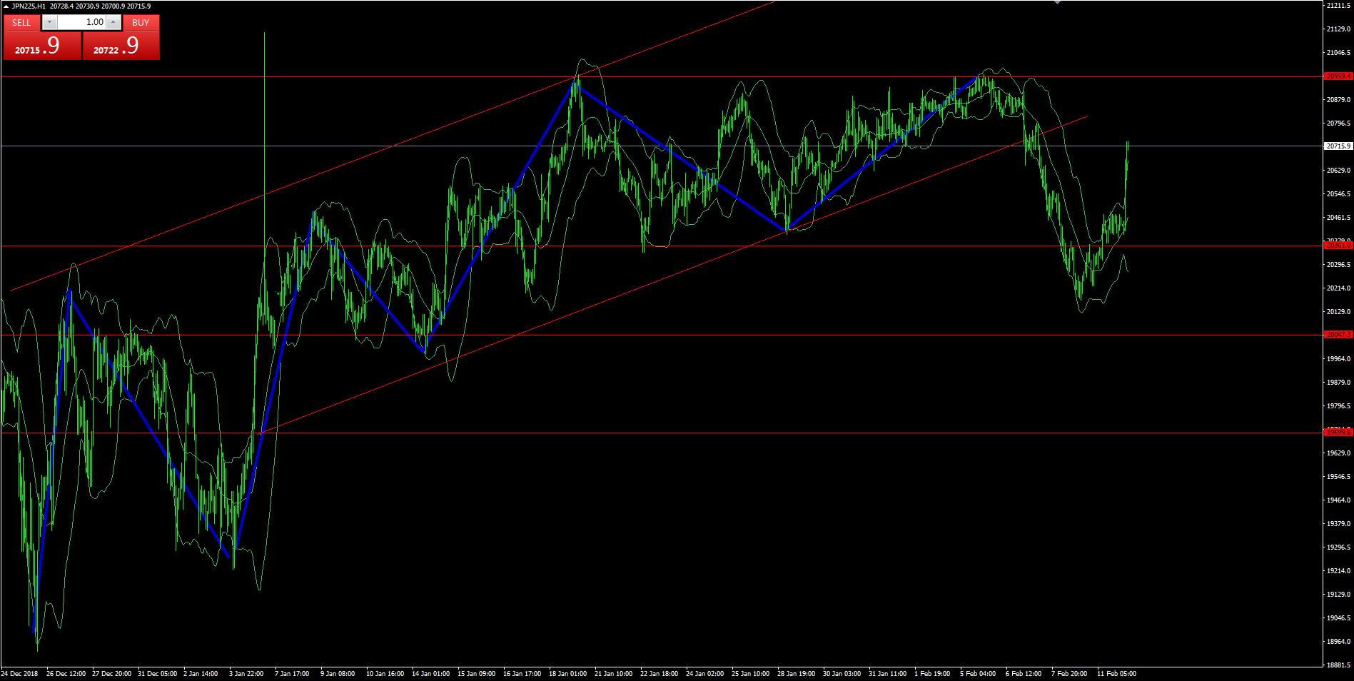 喜迎开门红,亚太股市普遍上涨、澳洲ASX200争夺于6100