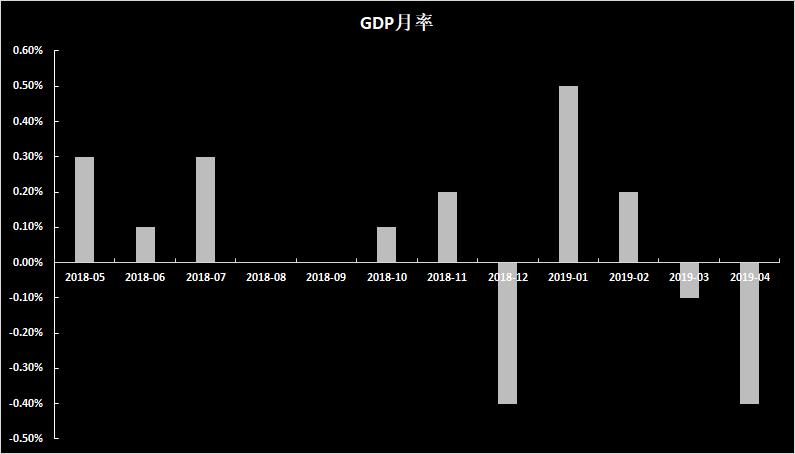 英鎊/美元:數據參差首相未定,鎊/美陷入窄幅區間