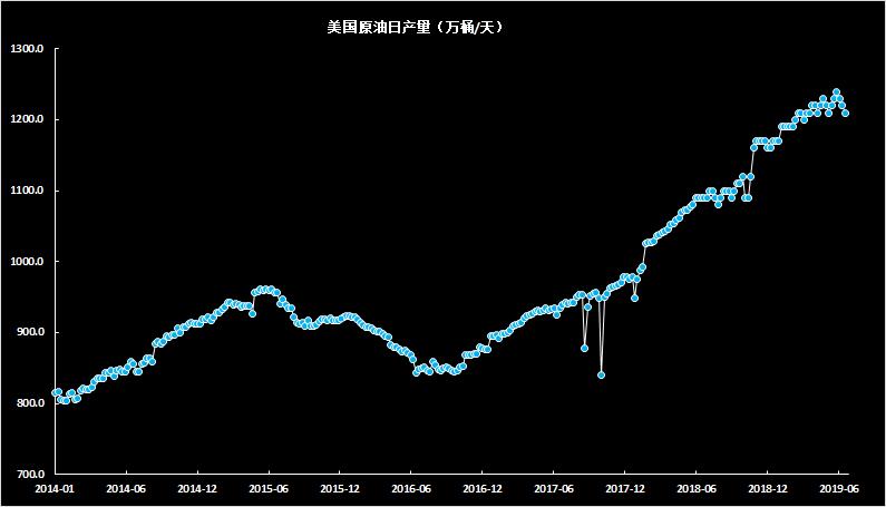 原油:G20和OPEC會議前油價守住漲幅,美國原油在60關口下方徘徊