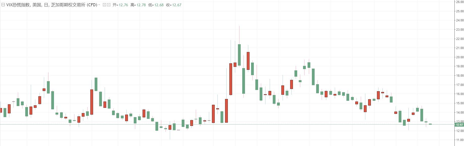 """鲍威尔连续表态为市场打入""""强心针""""、商品货币集体走强,澳元/美元收复0.7000整数关口"""