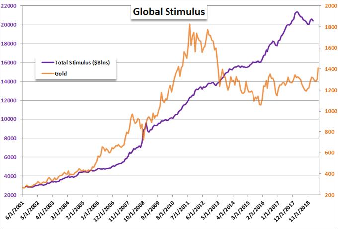 首席策略师JK:美联储降息50个基点?美元下跌,当心欧元/美元、黄金