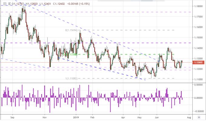 首席策略師JK:美聯儲降息50個基點?美元下跌,當心歐元/美元、黃金