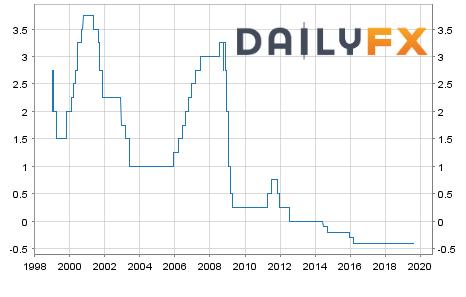 除德國經濟「爆雷」外,此國政局或決定歐元兌美元是否跌至平價甚至更低!
