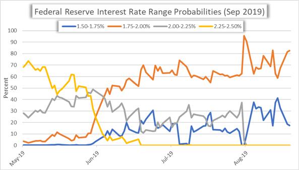 美元前瞻:美联储会议纪要和全球央行年会来袭,市场严重低估美元波动