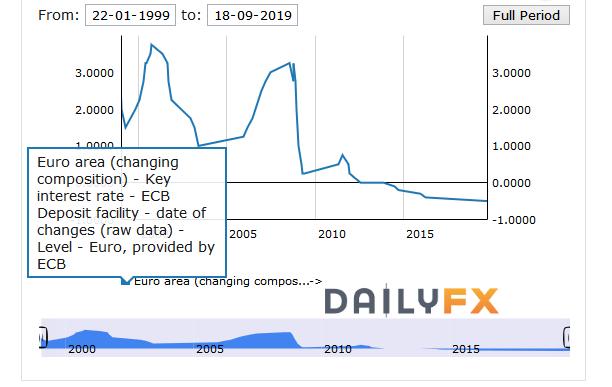 """【黄金】欧银利率决议后黄金比欧元更""""暴力"""",短线飙升20美元竟是中线出逃良机?"""