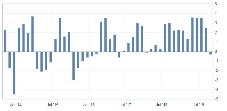【美元】一文看清美元指数的短中期走势诱因!尽管近日持续反弹,但后市大跌的概率或超9成!
