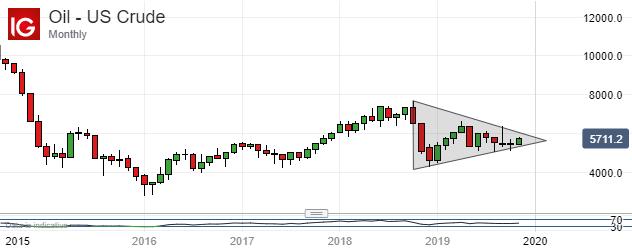 """远大期货官网:""""嘴炮""""特朗普即将上线,油价温和复苏、金价跌势加深"""