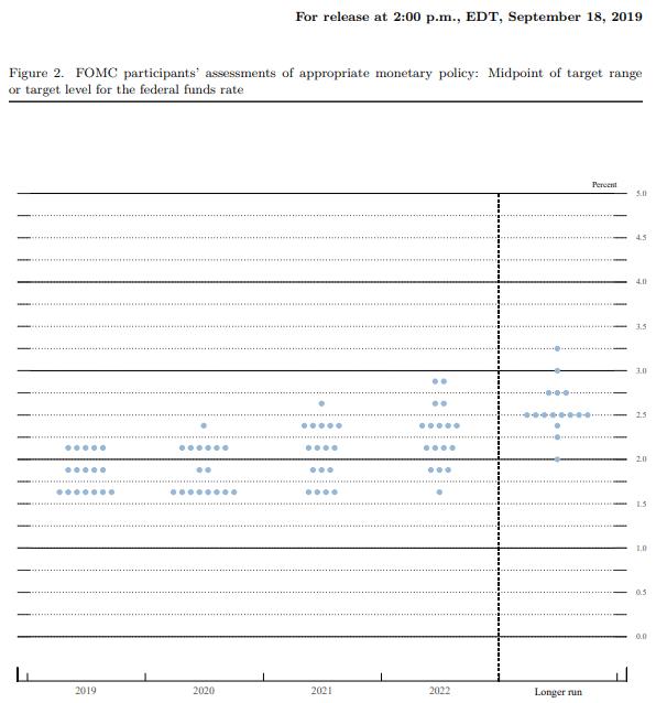 歐元/美元技術+基本面:歐央行加強鴿派前瞻性指引,匯價跌向月度低點