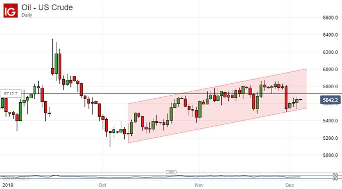 黄金、原油走势分析:油价无视风险规避继续上涨,金价受多重利好提振上扬