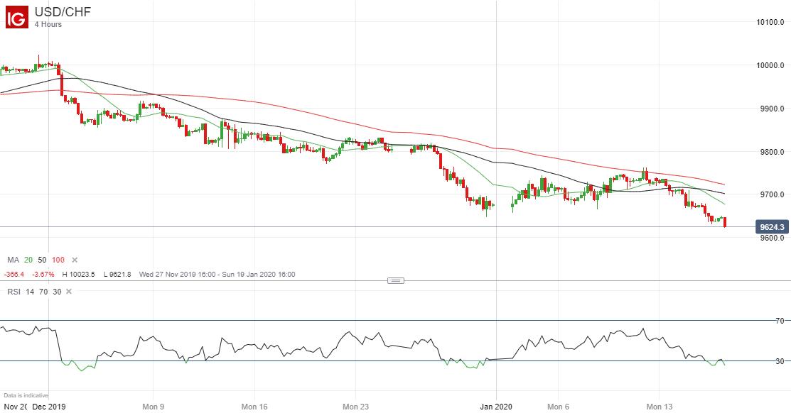 【瑞郎】瑞士被贴上汇率操纵国标签,被央行打压的瑞郎这次要翻身?