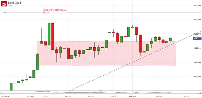 黄金、原油:金价再次受益于市场担忧情绪而攀升,俄罗斯恐要负OPEC减产期望?