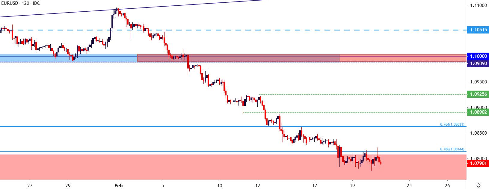 美元走势分析:欧元/美元、美元/加元、美元/日元