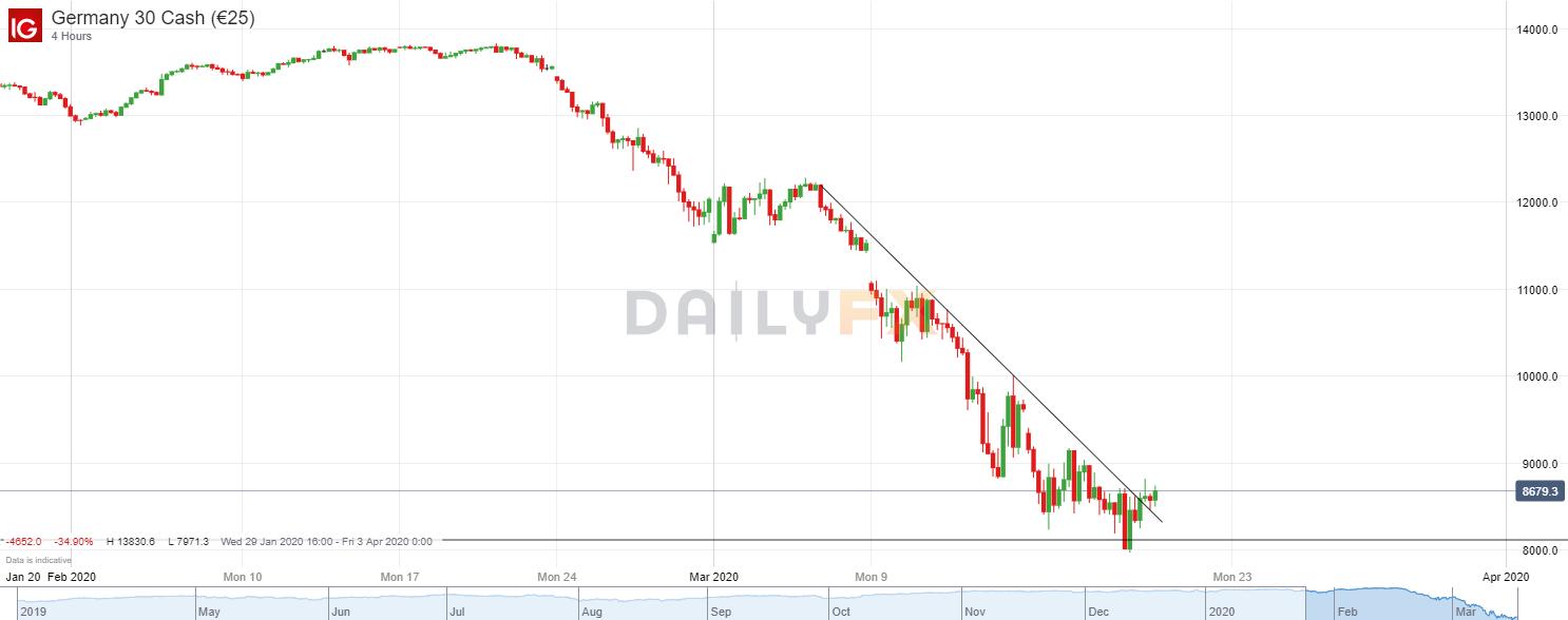 最恐慌時刻或已經過去,市場短期將逐步穩定、甚至反彈修正