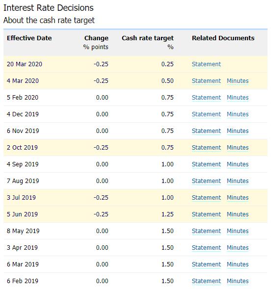 澳元走勢分析:澳元/美元小幅反彈,但整體跌勢仍強勁,RSI在超賣泥沼越陷越深,後市看跌風險加劇