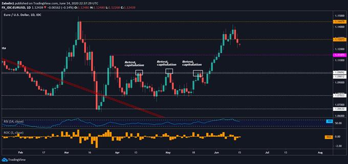 本周重点:美元继续反弹、油价再次暴跌、欧元卖盘加剧?