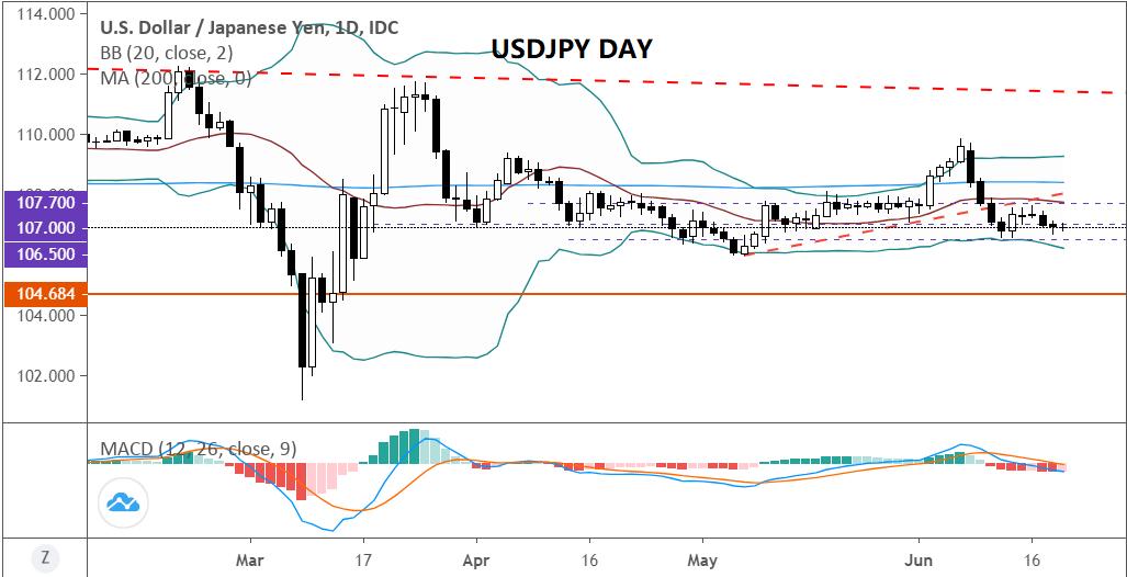 美元货币对(06.19):澳元/美元、英镑/美元、欧元/美元
