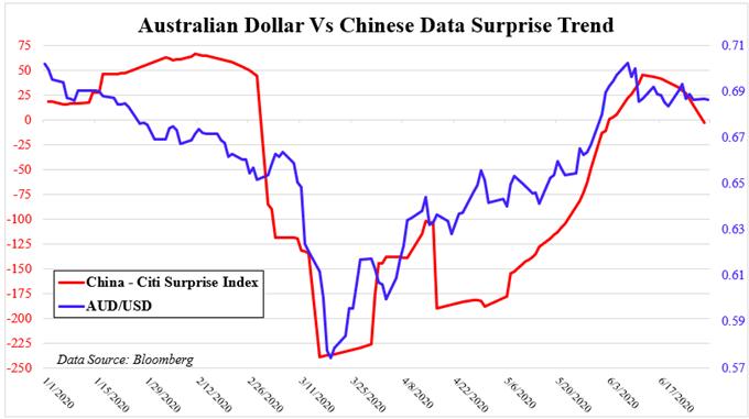 标普500指数期货上涨,澳元/美元跟随温和走高