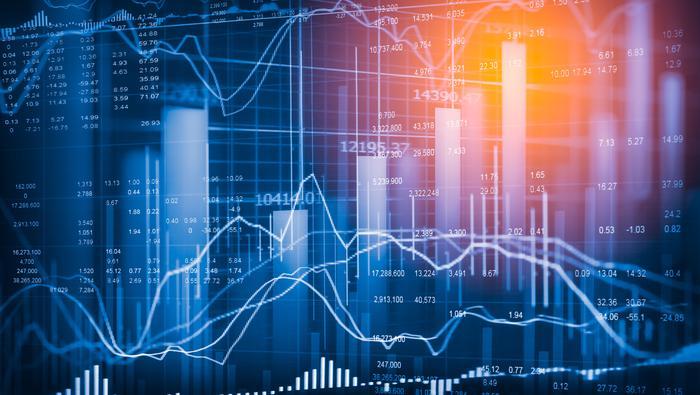 美元貨幣對、美股、原油黃金(8月04日)走勢回顧及前景