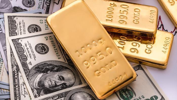 金價是徹底轉跌?還是僅為回調?1876美元的支撐很重要