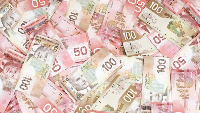 美元交易過於擁擠,美元/加元大跌已然開啟?