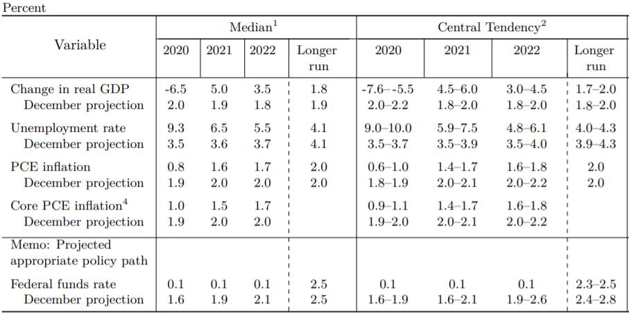 美联储前瞻:美元走势取决于鲍威尔指引