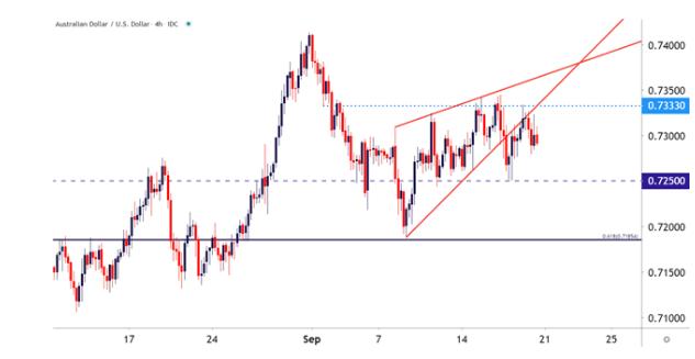 澳元/美元走势预测:短期可能逆袭!这些重要水平值得关注