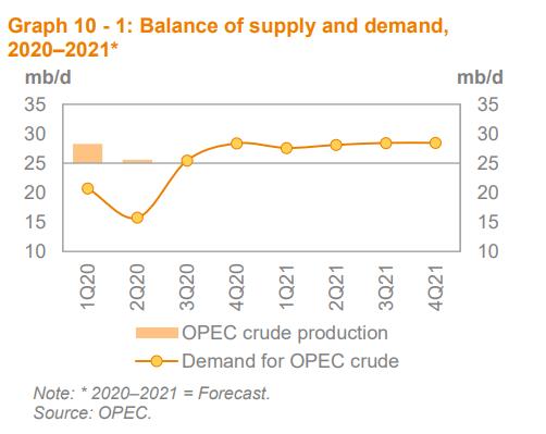 原油走势预测:沙特为油价带来短暂提振,但长期依然看跌