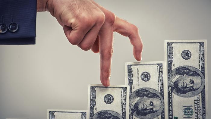 美元指数展望:随着避险情绪高涨,美元走势迅速走强