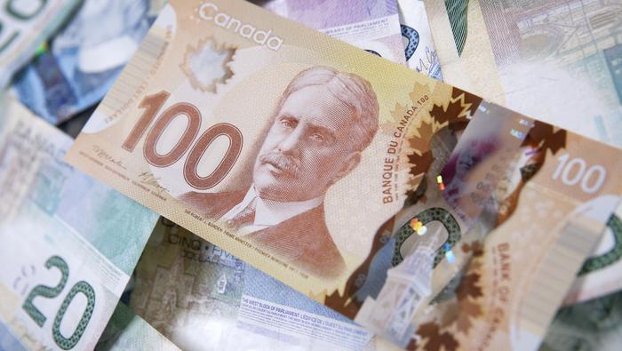加元展望:美元/加元、澳元/加元、英镑/加元走势分析