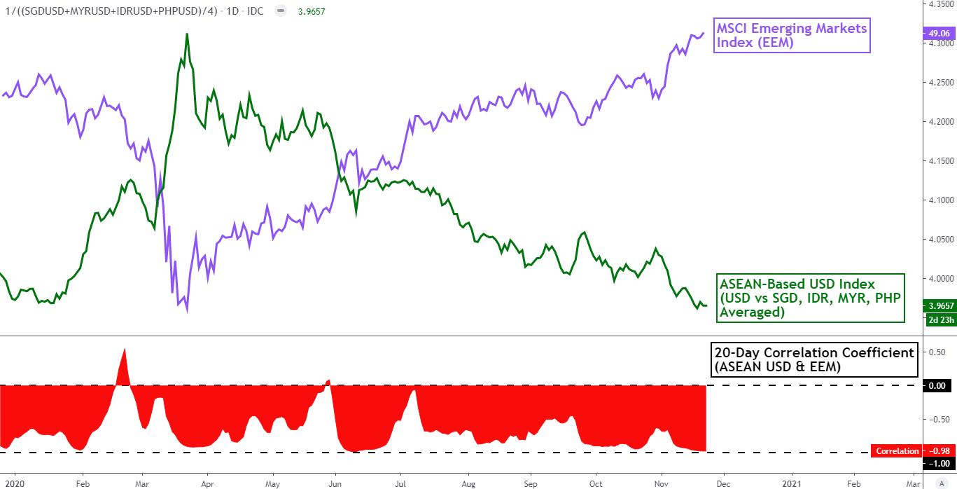 美元还在跌!能否恢复上涨?这几大因素需留意