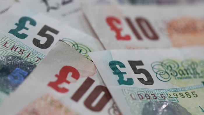 英镑走势:英镑前景仍然光明,能否确认启动大涨全看今明两天!