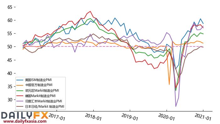 美國WTI原油價格飆漲突破區間,55美元可能難阻多頭攻勢!