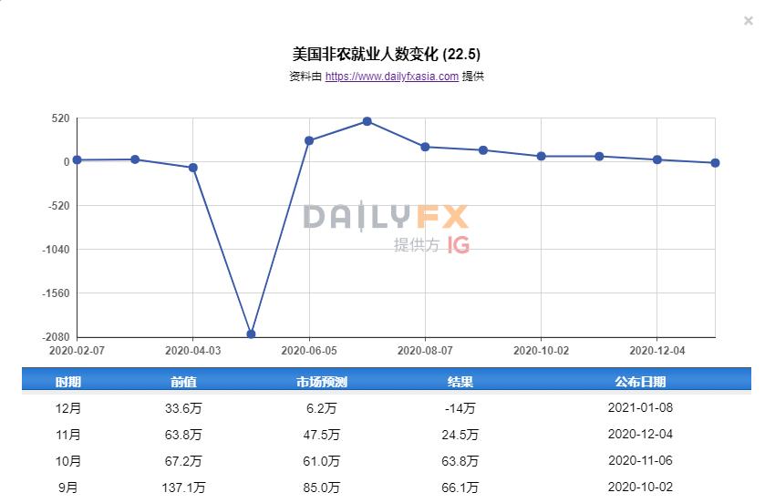 大宗商品走勢分析:智利銅企產量下跌,銅價重返7800美元上方,黃金跌破區間1800觸手可及?!