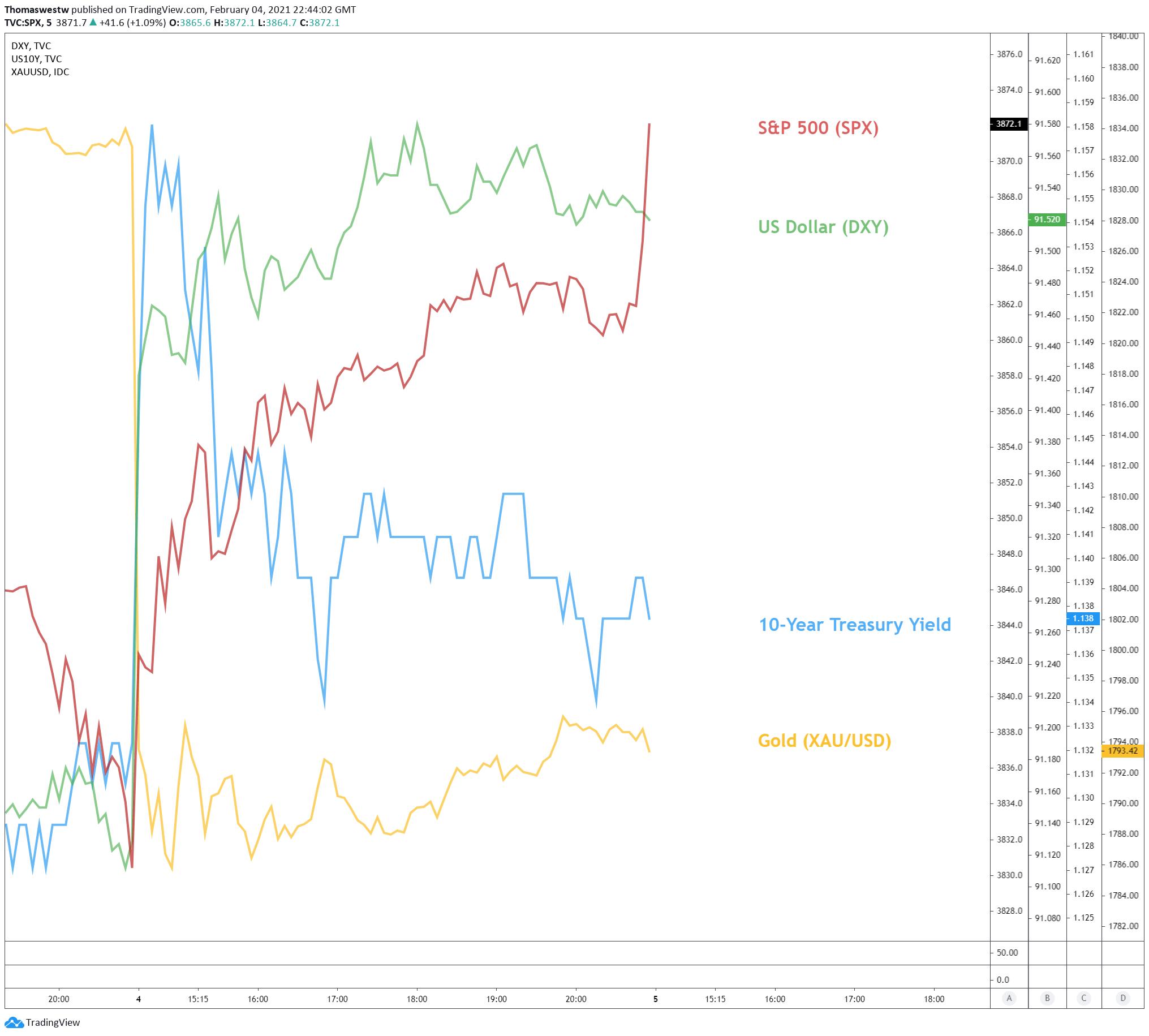 澳元投資者關注央行行長鴿派講話,澳元/日元升至三角形形態阻力附近