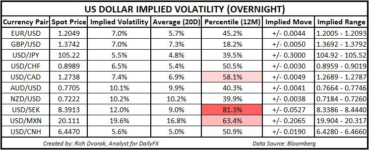 美元指數展望:通貨再膨脹推動澳元/美元走勢,即將突破趨勢阻力?