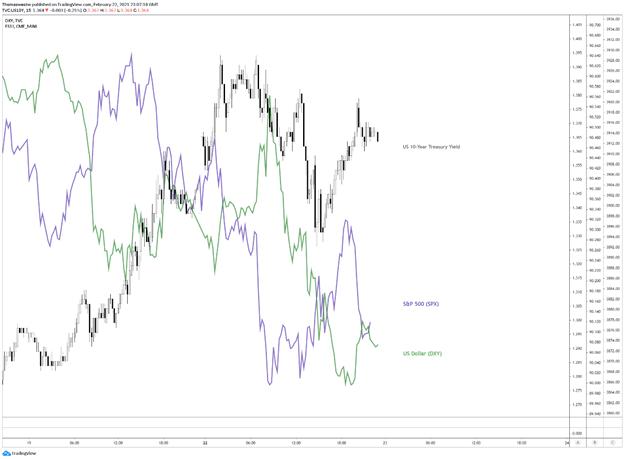 美股續跌而澳元和紐元騰飛,澳元/美元和澳元/紐元走勢預測
