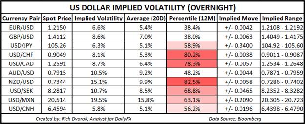 波動率預測:新西蘭央行決議重磅來襲,紐元/美元波動率大增