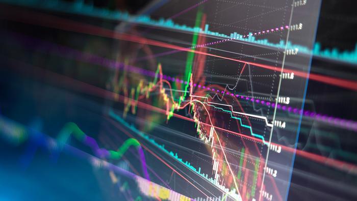 本周(3.08~2.12)風險事件前瞻:債市動盪油價暴漲,焦點轉向歐央行利率決議和美國CPI!