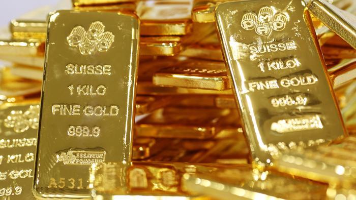 黃金價格走勢:美聯儲會議紀要前黃金受阻於1745,反彈能否繼續?2大因素令黃金前景不妙!