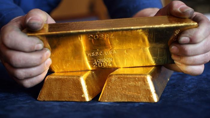 黃金走勢預測:金價在1900關口面臨重壓!資金大舉逃離黃金ETF,黃金要變天?