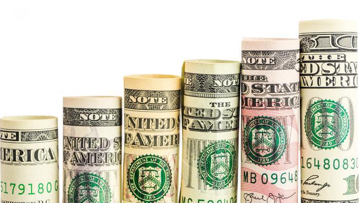 美元指数走势预测:PCE数据公布前,美元走势维持窄幅震荡