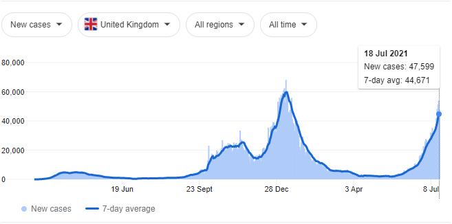 """英镑/美元:英国""""解封""""引发英镑暴跌,1.37关口岌岌可危!短线却现反弹信号?"""