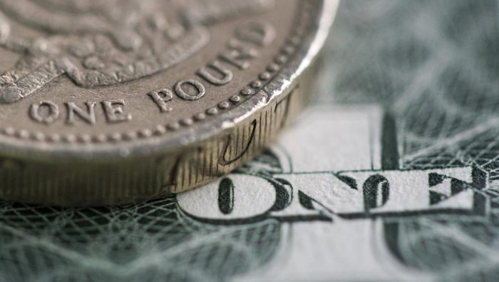 GBPUSD英镑兑美元价格最新预测分析:英镑走软,美元强韧,关注美国CPI对美联储的影响