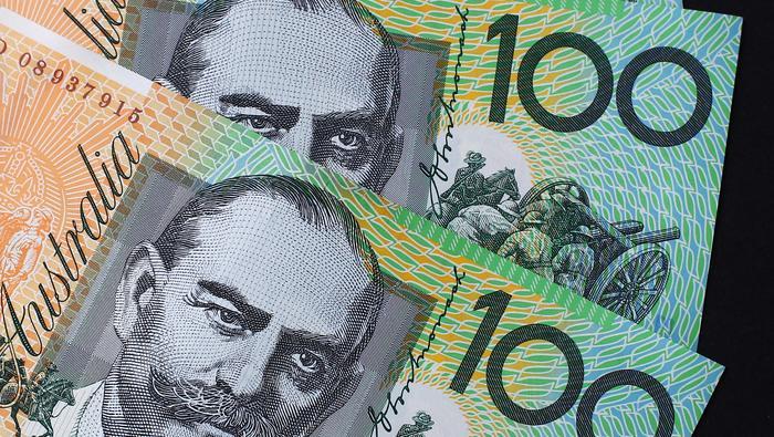 澳洲風險情緒惡化,澳元/美元隨着道指一同下跌