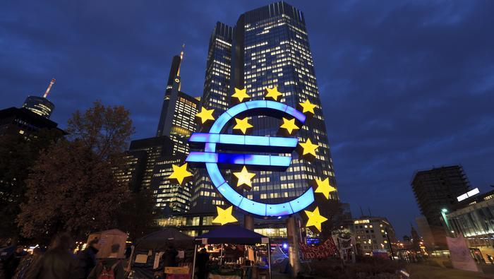 歐元走勢預測:歐元/美元技術性看跌,歐、美央行打壓歐元