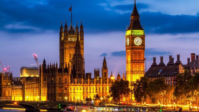 英国零售销售一路向下,下周英美央行会议来袭,英镑/美元将作何选择?